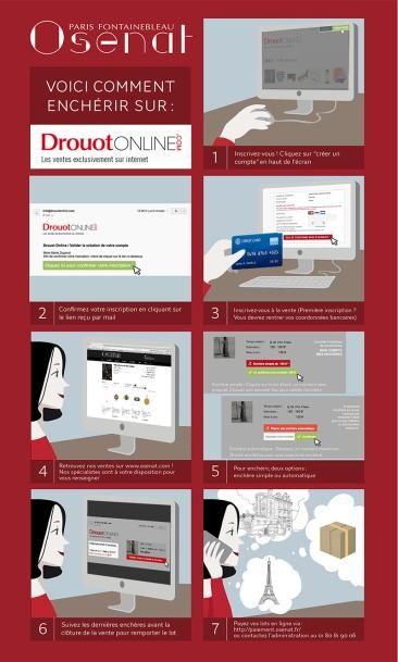 Comment enchérir sur Drouot Online ? Mode d'emploi