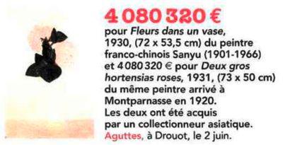 4 080 320 € Pour Fleurs dans un vase