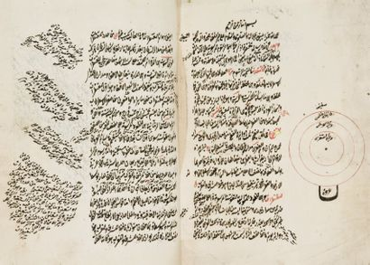 Traité de l'astrolabe de Tusi Sharh Risalat...