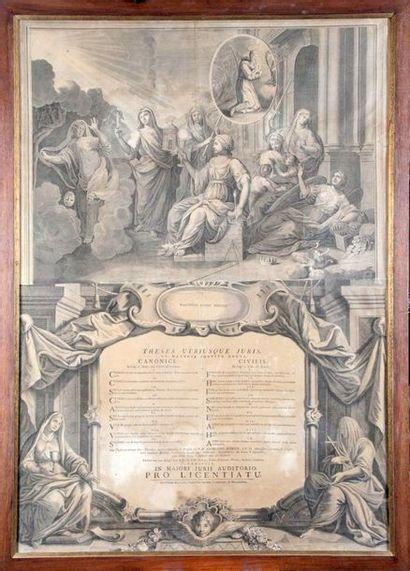 DIPLÔME DE THÈSE DE SORBONNE, 1779