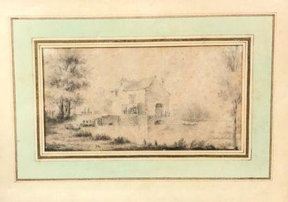 *Ecole du XIXe siècle Vue présumée du moulin...
