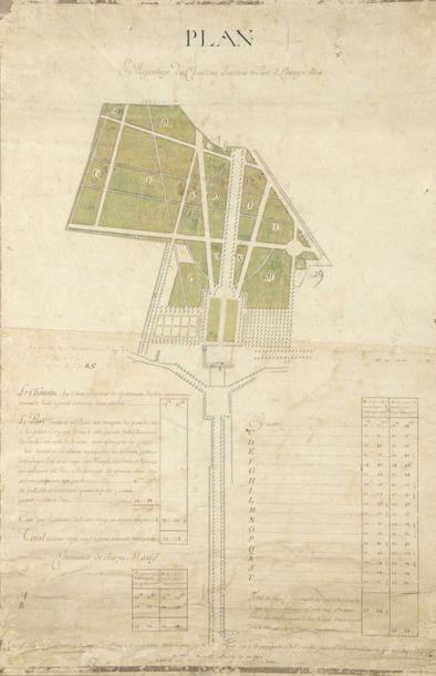 École française fin du XVIII e siècle Plan...