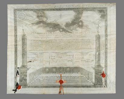 Grand brevet maçonnique (ou certificat) daté...
