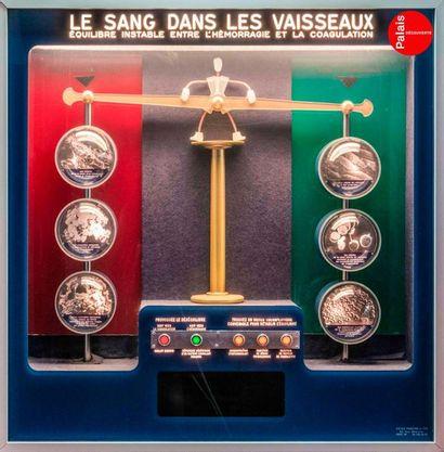 """En provenance du Palais de la Découverte Animated panel representing """"the balance..."""