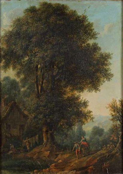 ECOLE FRANCAISE du dernier tiers du XVIIIe siècle