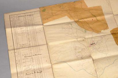 * [Manuscrit]. [Auvergne]. Ensemble de documents...