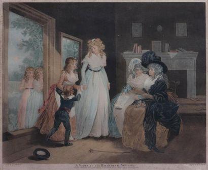 William WARD (1766 -1826) d'après G. MORLAND....