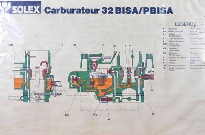 SOLEX Affiche de moteur H. 70 cm - L. 99...