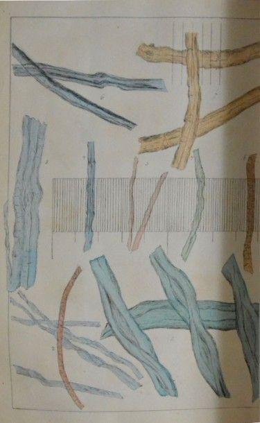 Cours de tissage manuscrits, Allemagne, milieu du XIXe siècle, 150 pages avec schémas...