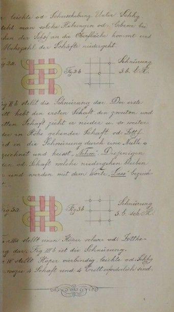 Cours de tissage manuscrits, Allemagne, milieu...