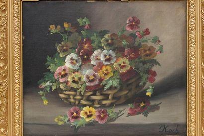 KOCH (XIXe siècle)