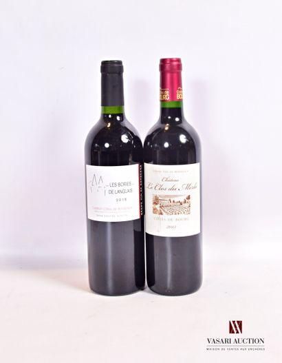 Lot de 2 bouteilles comprenant :  1 bouteilleLES...