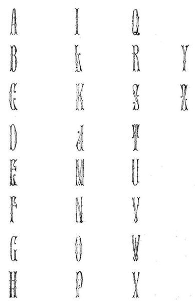 Alphabet complet de 26 lettres
