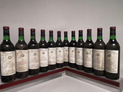 12 bouteilles Château La DUCHESSE - Canon...