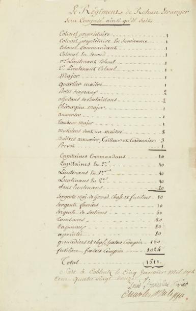 LOUIS XVIII (1755-1824) et CHARLES X (1757-1836)....