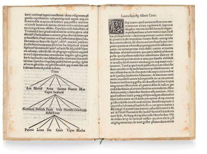 ALBERTI, Leone Battista. Opera. Florence, Bartolomeo de Libri, [vers 1499]. In-4...