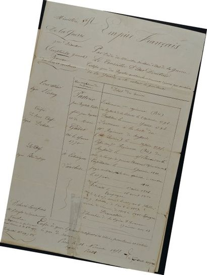 État de services manuscrit de Jean Baptiste...