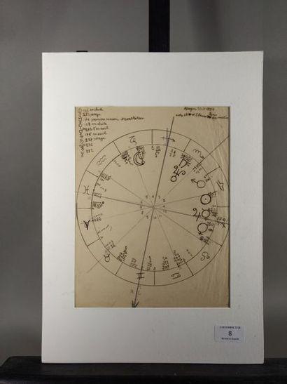 [ARAGON Louis]. SADOUL Georges THÈME ASTROLOGIQUE DE LOUIS ARAGON. 27 x 21 cm, sous...