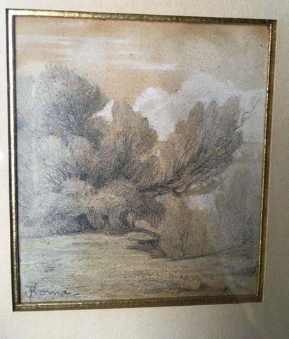 Ecole italienne du XIXe siècle siècle Paysages...