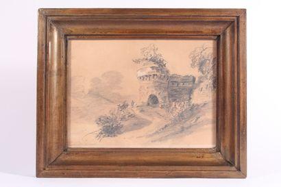 École XIXème siècle