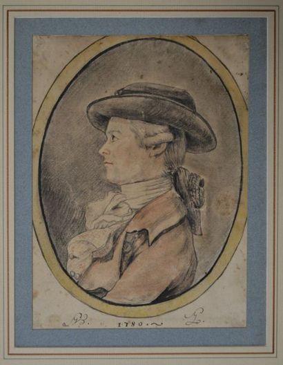 Simon GASSNER (Steinberg 1755 – München 1830)?...