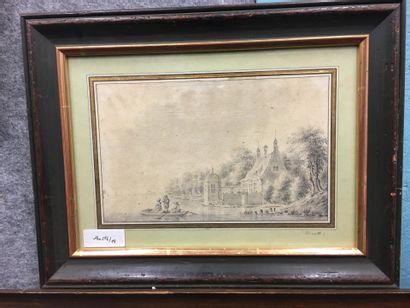 Ecole anglaise du 19ème siècle. Paysage...