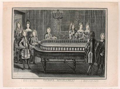 Antoine TROUVAIN (Montdidier 1650-1710)  Les...