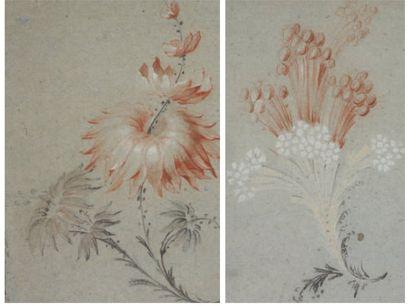 Attribué à Jean Baptiste PILLEMENT (1728-1808)