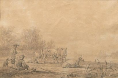 Ecole HOLLANDAISE du XVIIIème siècle, suiveur d'Albert CUYP