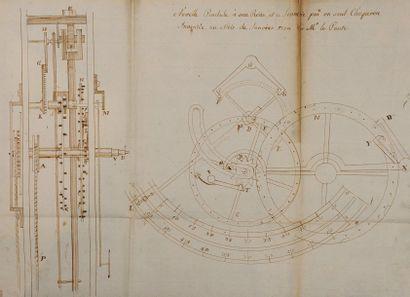 Traité d'horlogerie. Manuscrit. Primiere...