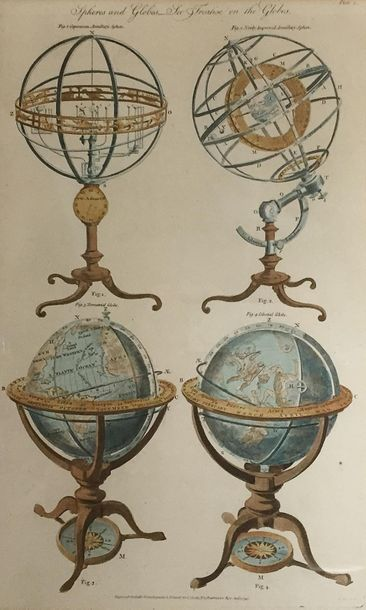 Ecole ANGLAISE du XVIIIème siècle Spheres...