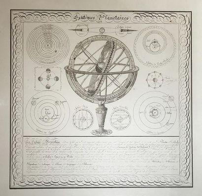Ecole FRANCAISE du XIXème siècle Systèmes...