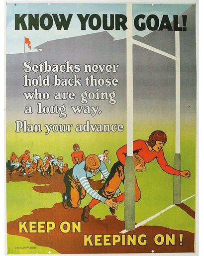 Know Your Goal Setbacks Never hold back those who are going a Long Way Plan Your Advance Keep on ! 1924