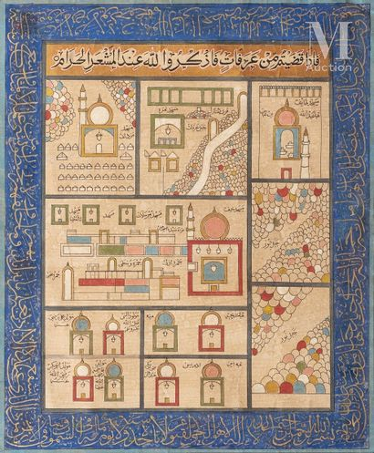 Représentation schématique d'étapes du Hajj