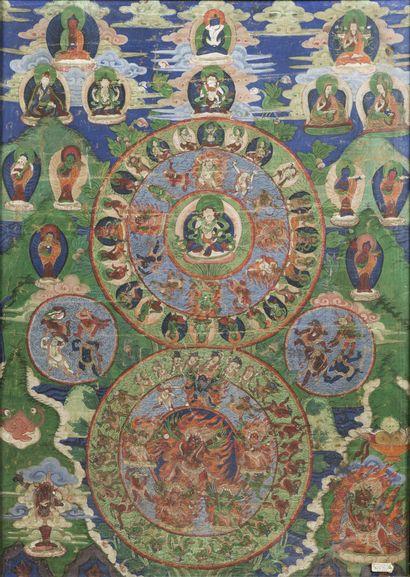 Tibet, XVIIIe siècle