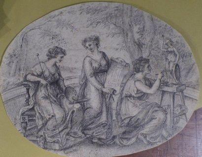 Ecole d'Angélica KAUFFMAN (Coire 1740 - Rome 1807)