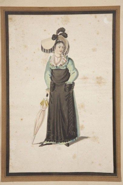 ÉCOLE SUISSE du XIXe siècle