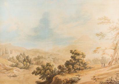 Ecole anglaise du XIXème siècle  Paysage...