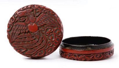 Chine, époque Wanli (1573-1619)