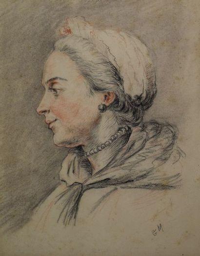 ECOLE XIXème  D'après Carl Van Loo (à vérifier)...