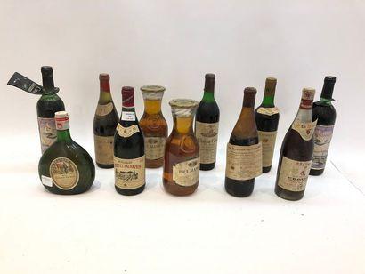 11 bouteilles VINS DIVERS (Grèce, USA, Hongrie,...