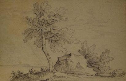 ECOLE FRANCAISE du XVIIIe siècle    1 - Etude...