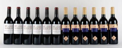 Les Comtes de Cahors 2005  Cahors Appellation...