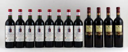 Château La Gasparde 2002  Côtes de Castillon...