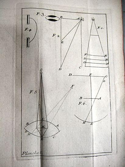 21. BOERHAAVE (Hermann). Praelectiones publicae...