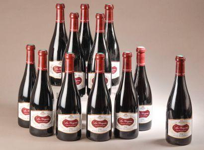 12 bouteilles SANCERRE