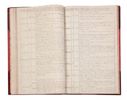 [NAPOLÉON IER (1769-1821)]. MANUSCRIPT REGISTER, Log of the Proceedings of H.M.S....