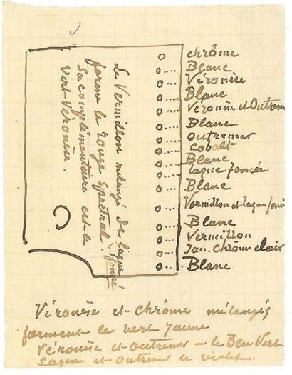 PISSARRO Camille (1831-1903) MANUSCRIT autographe avec DESSIN; 1 page in-12 (13,5...