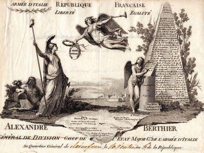 Alexandre BERTHIER (1753-1815) maréchal et ministre de la Guerre