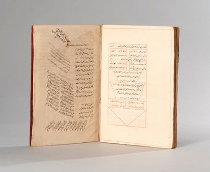 Manuscrit Arabe. Etude des caractères par...